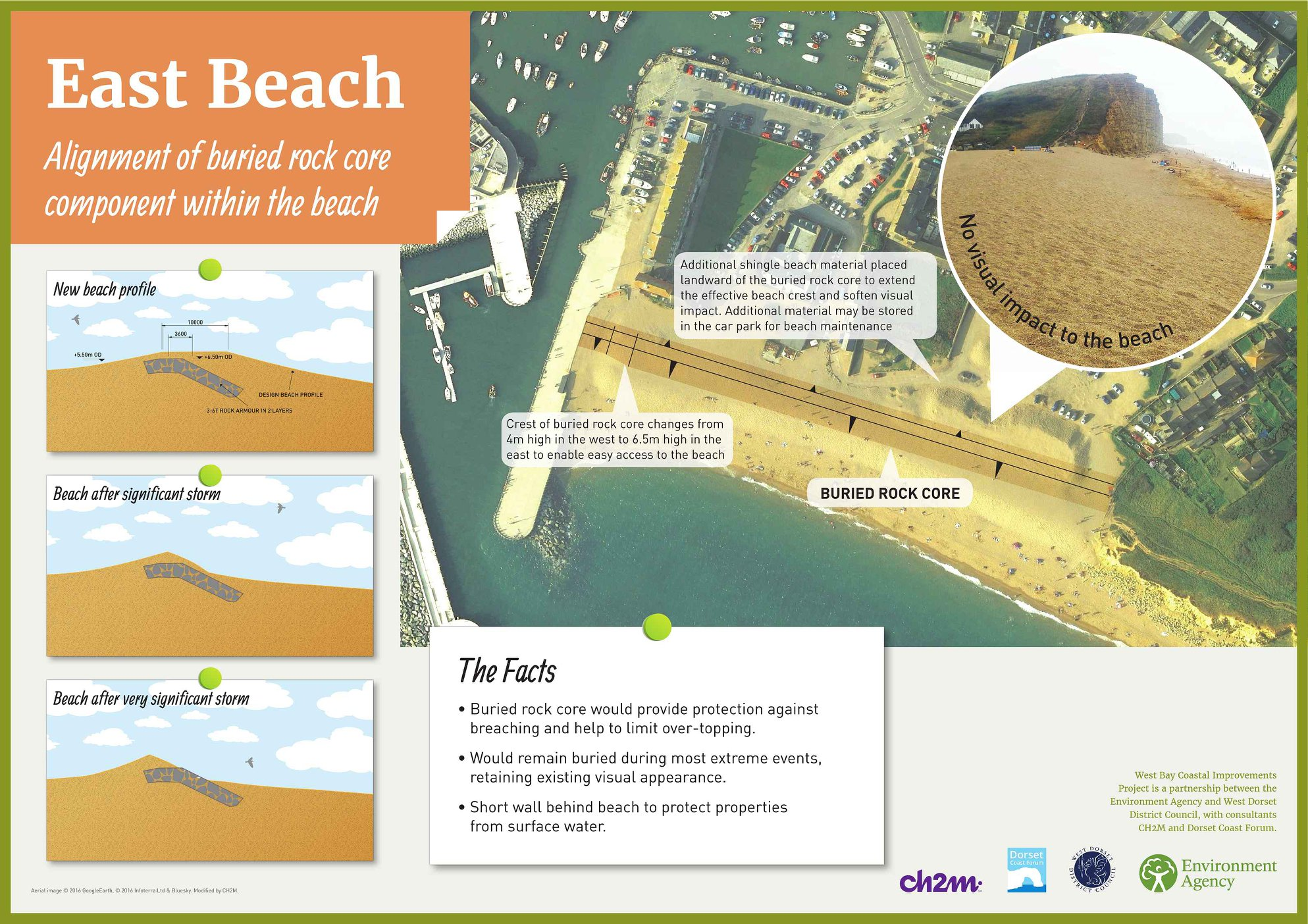 Sea defence work at West Bay | West Dorset Leisure Holidays